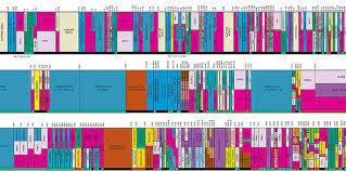Frequency Allocation Chart Portion Of Frequency Allo Chart Vumc Reporter Vanderbilt