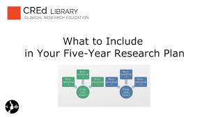 what to include in your five year research plan advice and what to include in your five year research plan advice and examples