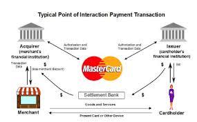 Mastercard Inc Read The Fine Print Mastercard
