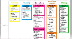 Pmp Exam Giant Wall Chart Pmp James L Haner Pmp Ernie