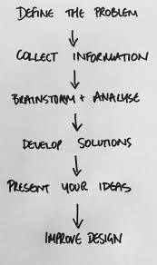 architecture design concept. Design Process Architecture Concept R