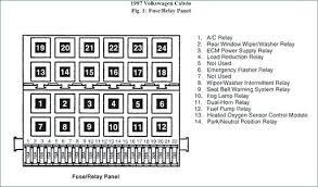 1998 volkswagen jetta fuse box diagram wiring diagram for light 95 jetta vr6 fuse box diagram at 95 Jetta Fuse Box