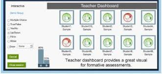 Seven Strategies Of Formative Assessment | Asse...
