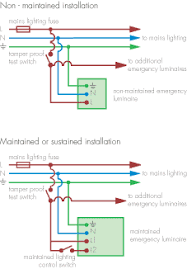 exelent lighting inverter wiring diagram pictures electrical emergency lighting ctu wiring diagram wiring emergency lighting auto electrical wiring diagram \u2022