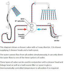 3 way shower diverter valve 4 inch uk 3 way shower diverter valve