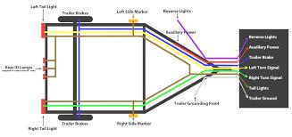 wire diagram 7 pigtail wiring diagrams magnificent boat trailer in 7 pin trailer wiring diagram with brakes at Pigtail Wiring Diagram