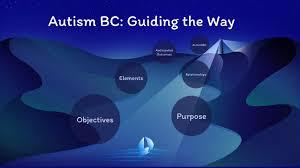 Autism BC by Greg Gandoke