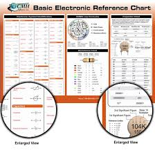 Wiring Schematic Symbols Chart Electrical Reference Posters And Cards