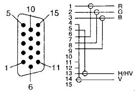 vga to rgb sync converter vga to 5 bnc interface cable wiring