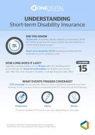 Short Term Disability Short Term Disability Infographic What You Should Know