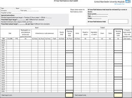 Urine Input Output Chart Assessing And Documenting Fluid Balance