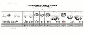 Скачать Расчет финансового результата деятельности Предприятия  Расчет финансового результата деятельности предприятия курсовая подробнее