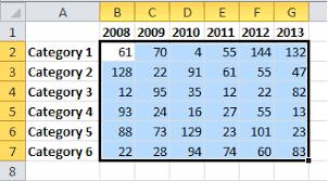 Matrix Bubble Chart Excel Matrix Bubble Chart With Excel E90e50fx