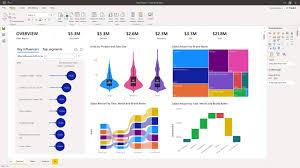 Power Bi Microsoft Power Platform