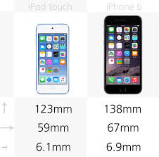 Ipod Size Chart Iphone Screen Size Chart Unique Apple Ipod Touch 6th