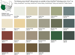 Western Stucco Color Chart James Hardie Fiber Cement Siding Western Colors Wall