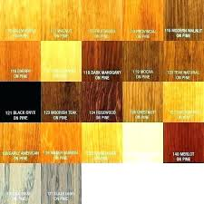 Minwax Oil Based Stain Color Chart Minwax Stain Fruitwood 360musicnghq Co