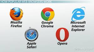 What Is A Web Browser? - Definition & Examples - Video & Lesson ...