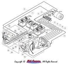 wiring diagram for 1994 ez go golf cart wiring diagram wiring diagram for 1994 e z go golf cart image about