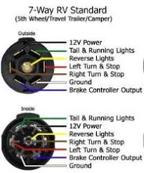 wiring diagram for bargman 7 way rv style connector wg54006 043 click to enlarge