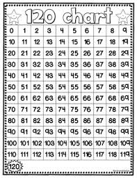 Free 120 Chart 120 Chart 0 120
