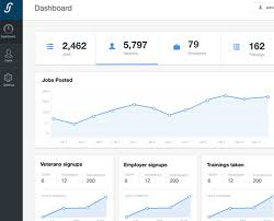 Web Design Charts Graphs 30 Flat Analytics Dashboard Charts Graphs For Website Ui