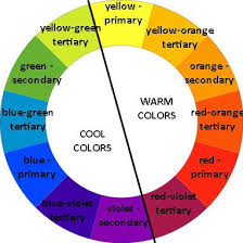 Colour Wheel Chart Colors Pin By Rittners Floral School Boston Ma On Color Theory