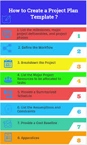 Deliverables Template Project Plan Template Example And Creation Steps
