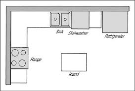 Engaging Small L Shaped Kitchen Layouts Layout And Decorating .