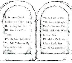 Ten Commandments For Kids Coloring Pages Ten Commandments For Kids