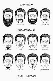 Mens Haircut Chart Suggestions Of Hairs And Also Charming Haircut Chart Black