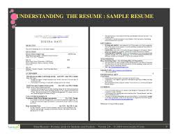 Personal Statements Faqs Uw Medicine Best Format Of Resume For A