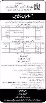 New Jobs New Jobs In Pakistan Secretariat Islamabad 09 May 2017