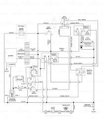 ariens riding lawn mower wiring diagram wiring library ariens 915069 ariens mini zoom 1534 34 zero turn mower 15hp kohler