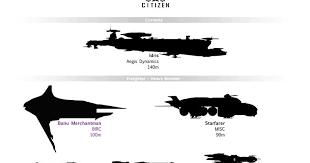 Star Citizen Spaceship Banu Merchantman Size Charts
