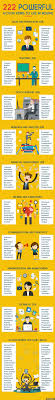 146 Best Resume Writing And Job Seeking Tips And Tools Images On