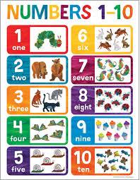 Eric Carle Numbers 1 10 Chart Cd 114295