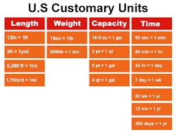 30 Faithful American Units Of Measurement Chart