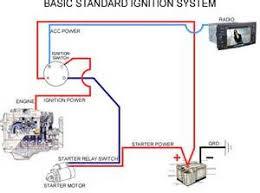 basic ignition switch wiring diagram basic image similiar simple ignition wiring diagram keywords on basic ignition switch wiring diagram