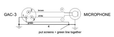 xlr wire diagram xlr image wiring diagram xlr connector wiring diagram xlr wiring diagrams on xlr wire diagram