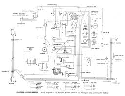 jeep patriot stereo wiring diagram jeep wiring diagrams