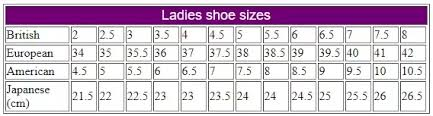 How Does The Crocs Sizing Differ In The Uk From The Us Quora