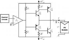 bipolar pv module wiring diagram great installation of wiring bipolar pv module wiring diagram simple wiring post rh 29 asiagourmet igb de pv grounding diagrams pv grounding diagrams