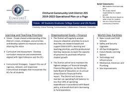 Operational Plan Elmhurst Community Unit School District 205