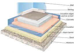 vapor barrier for flooring over concrete jonathan steele