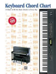 Chords In Every Key Chart Keyboard Chord Chart