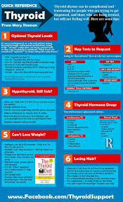 Thyroid Range Chart Best Thyroid Chart This Chart Will Help You Understand The