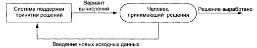 Метод Кингисе Реферат