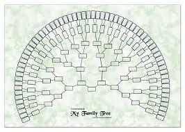 About Genealogy Pedigree Chart Godridges Of Coventry Family Tree Chart 7 Generation Fan