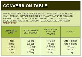 Sugar To Stevia Conversion Chart These Charts Are Brand